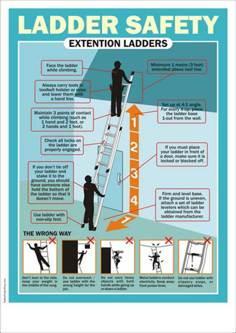 Stair Safety Poster by Ladder Safety 2 Safety Pinterest Safety And