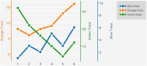how to make a graph with axes with how to make a graph with axes with excel 05