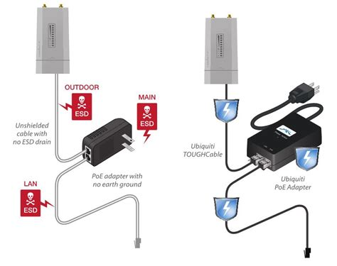 Ubiquiti Tc Carrier Lev 2 Outdoor Shielded Cat 5e Ethernet Cable Lv 2 tc carrier sftp ubiquiti outdoor d end 11 27 2017 11 15 pm