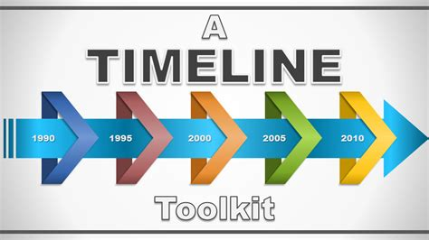 free clipart for powerpoint timeline clipart for powerpoint