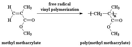 Which Is Better Ethylene Vinyl Acetate Vs Polypropylene - pmma