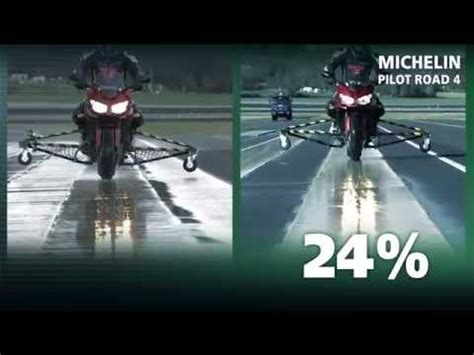 Motorradreifen Test Sporttourer by Michelin Pilot Road 4 Specifiche Tecniche E