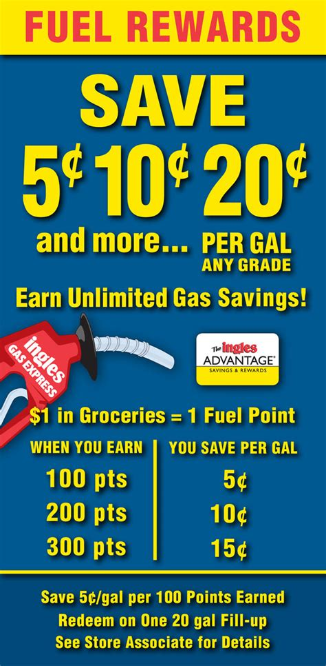 Ingles Gift Card - in asheville grocery wars ingles makes a play with gasoline sales ashvegas