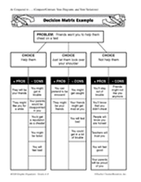 pros and cons worksheet template pros and cons graphic organizer