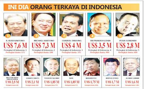 Daftar Microwave Di Indonesia daftar terbaru 10 orang terkaya di indonesia 2014 versi
