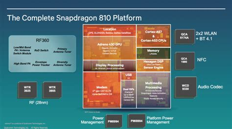 spd qualcomm an updated qualcomm snapdragon 810 soc with lte cat 9