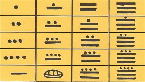 Calendario Calcular Nahual El Sistema De Numeraci 243 N Sobrehistoria