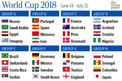 world cup groups argentina in world cup of football