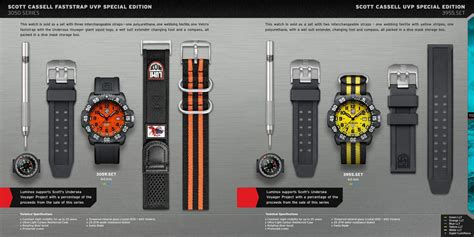 Luminox Cassel Faststrap Uvp Specialedition 3059set cat 225 logo luminox 2016 by la tendence page 30 issuu