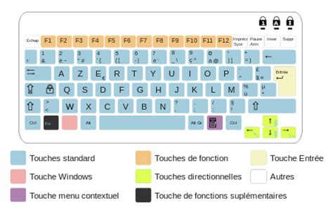 belgian keyboard layout azerty wikipedia