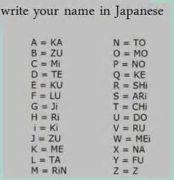 Letters In To Japanese Japanese Alphabet With Letters Search Japanese
