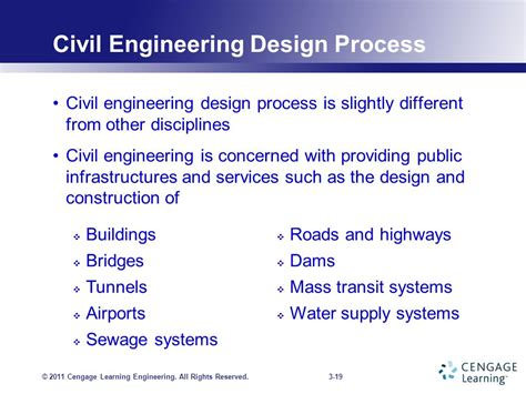design brief civil engineering chapter 3 introduction to engineering design ppt download