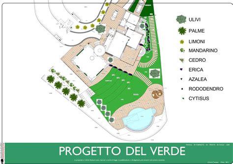 software per progettazione giardini progettazione giardini e progetto verde dal progetto