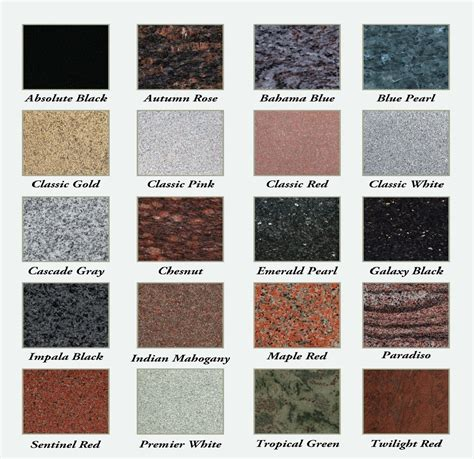 Granite Choices Black And Granite Colors Names Pictures To Pin On