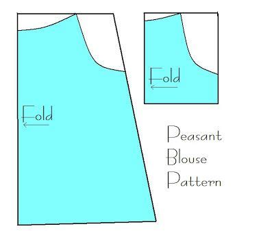 pattern of breaking up dirndl up cycle and patterns on pinterest