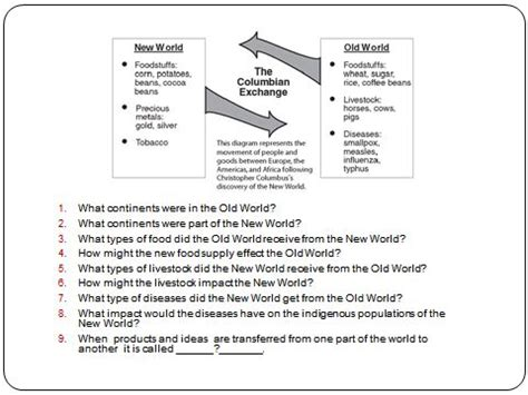 Columbian Exchange Worksheet by The Age Of Exploration Oh Such A Big Topic And So