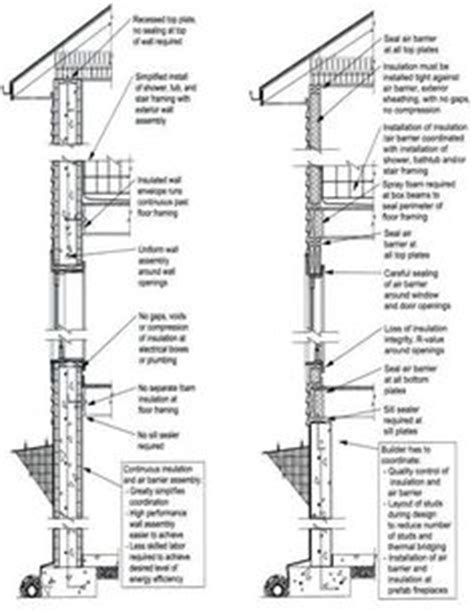reinforced concrete wall section 1000 images about structure drawings on pinterest