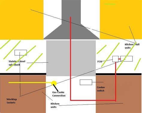 basic kitchen wiring diagram