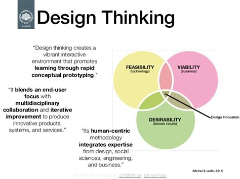 Design Thinking Graduate Programs | design thinking mspi master s home design inspirations