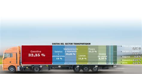 transporte del 2016 en colombia cinco l 237 os sin resolver del transporte