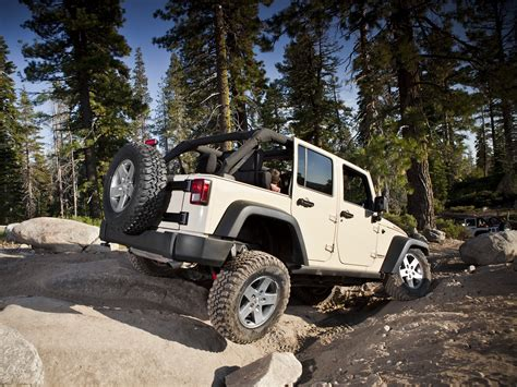 Wrangler Abu Abu By Snf2012 2017 jeep wrangler complete features