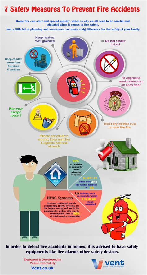 how to prevent house fires how to prevent house fires 28 images preventing house fires in iowa with