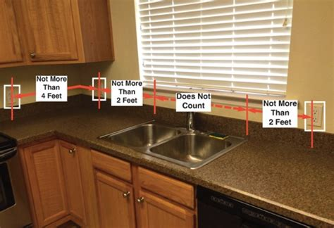 Gfci Receptacles In Kitchen by How Far Apart Should Kitchen Counter Receptacles Be Spaced