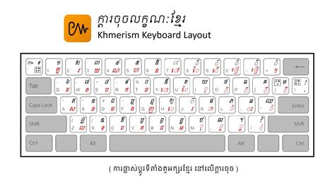 free download limon keyboard layout short introduction of khmerism keyboard layout typing
