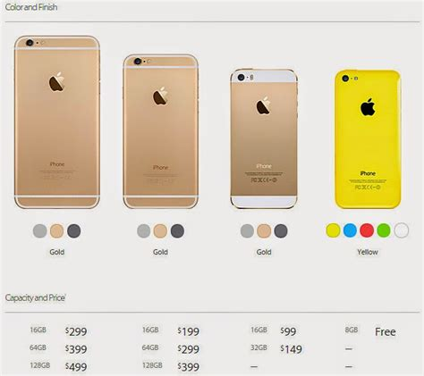 Iphone 6 Plus Price Apple Iphone 6 Plus Philippines Price And Release Date Guesstimate Specs Features Techpinas