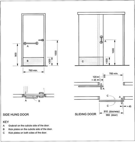 Interior Door Handle Height Door Handles Height Search Doors Kick Plate Door Handles And Doors