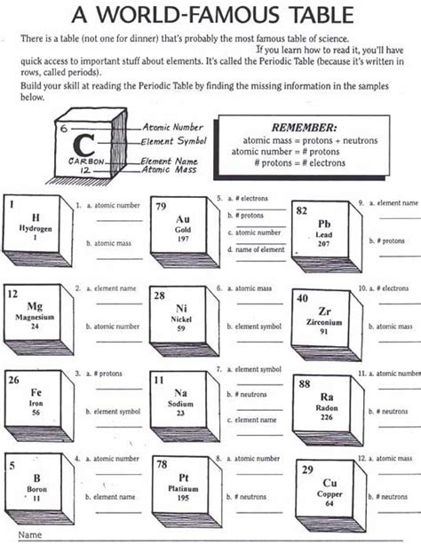 printable periodic table for classroom 25 best ideas about chemistry worksheets on pinterest