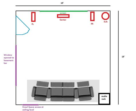 subwoofer behind couch ht ideas for speaker placement on new construction avs