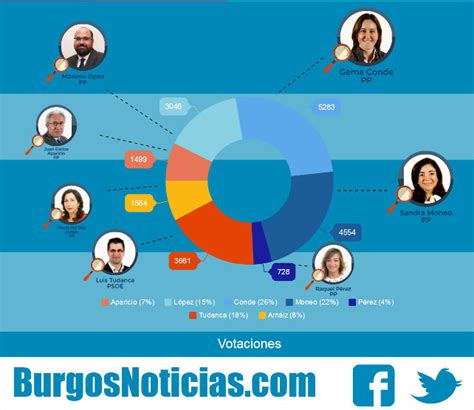 salario digno 2016 salario digno 2016 ecuador newhairstylesformen2014 com