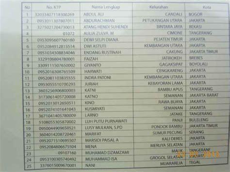 Daftar Mesin Cuci Samsung Pintu Depan daftar pemenang undian estoka