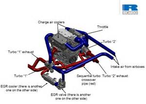 Duramax Lmm Exhaust System Diagram Lmm Lmm Pcv Reroute Possibly Caused Blown Turbo Diesel