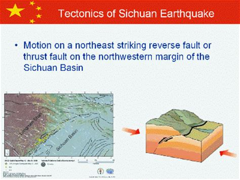 Outline The Causes Of Earthquakes Scheme by Sichuan China
