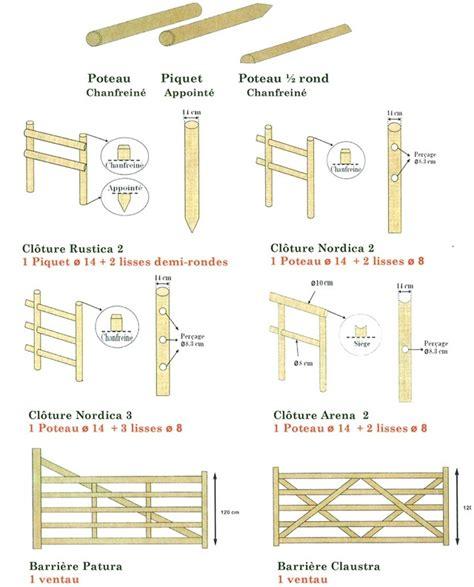 Barrière Bois Jardin 2504 by Construire Une Barri 232 Re En Bois Id 233 E Int 233 Ressante Pour