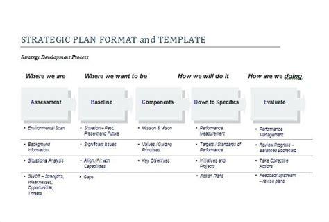 strategic planning report template strategic template strategic planning template sports