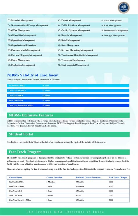 Is Pgdba Equivalent To Mba by Nibm Prospectus M B A
