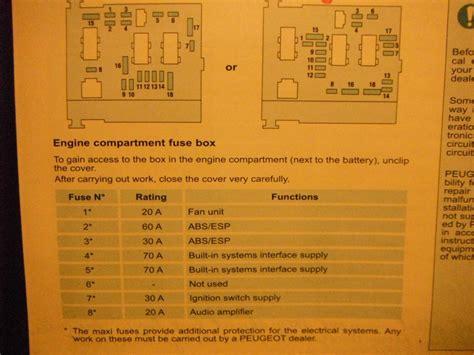 peugeot 206 immobiliser wiring diagram wiring diagrams