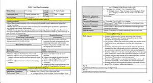 Danielson Lesson Plan Template by Ees Sles Janice Duldulao