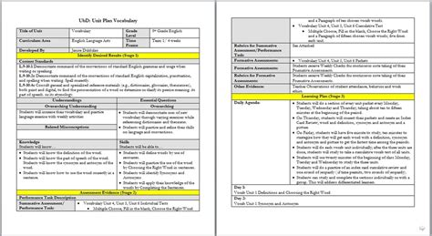 lesson plan template danielson ees sles janice duldulao