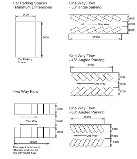 car parking plan with dimensions plan with the car parking draft powerpark local development order design code