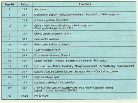 peugeot 206 wiper wiring diagram wiring diagram manual