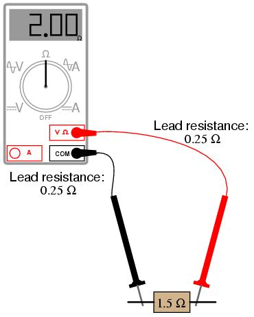 how to check resistor with ohmmeter 4 wire resistance measurement dc circuits