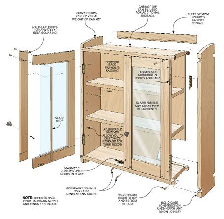 woodworking plans metric