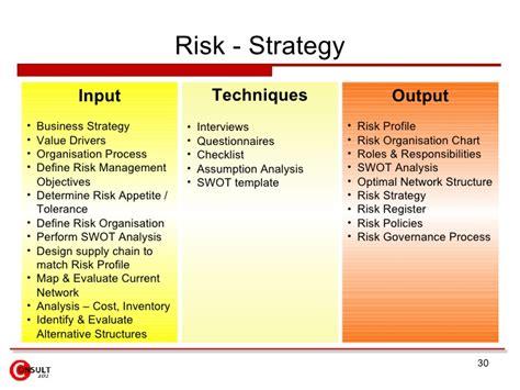 Risk Management Framework Alarm Input Output Matrix Template