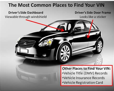 Car Number Search 25 Amazing How To Find Your Vehicle Identification Number Tinadh