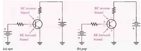 bipolar transistor operation bipolar junction transistor pnp bjt hbt jfet npn transistor electrical engineering 123