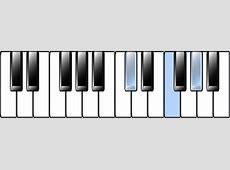 C-sharp Chord G Sharp Major Triad